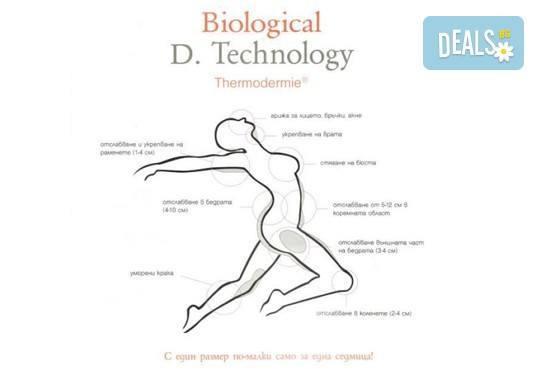 Красиви тела! Иновативна антицелулитна серия 5 терапии с апарат Debussy Termodermie за зони корема и паласките или бедра (предна или задна част) от Victoria Sonten - Снимка 2