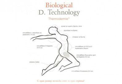 Красиви тела! Иновативна антицелулитна серия 5 терапии с апарат Debussy Termodermie за зони корема и паласките или бедра (предна или задна част) от Victoria Sonten - Снимка
