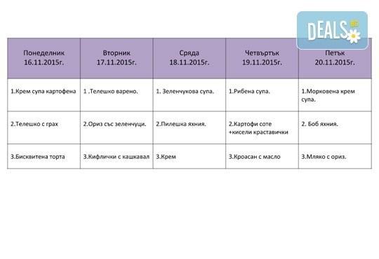 Лицензирана детска кухня Грозното Патенце предлага на Вашия малчуган седмично или месечно тристепенно меню - Снимка 2