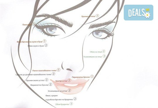 За гладка и мека кожа! Корекция на гънки, бръчки и околоочен контур с БОТОКС от SunClinic и д-р Светла Петкова - Снимка 4